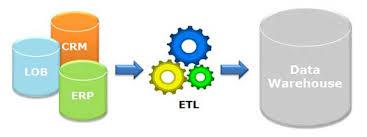 مراحل ETl